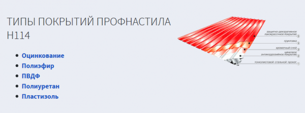 профнастил н114