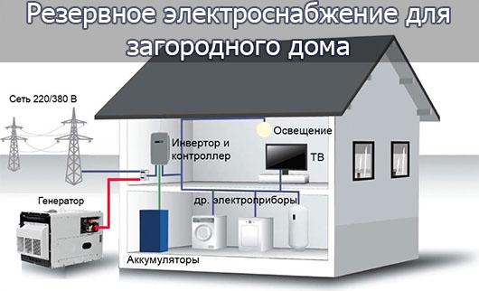 Резервное электроснабжение для загородного дома